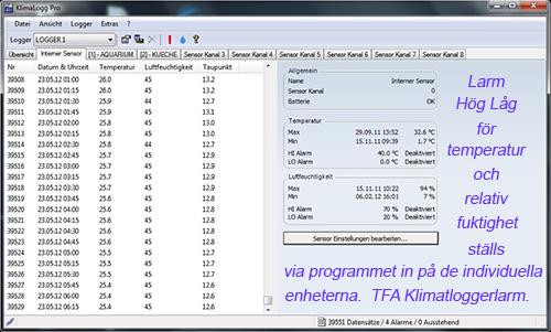 Larm gällande fukt och temperatur i datalista från loggern