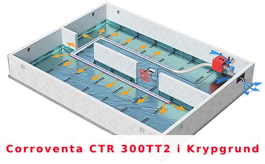 Avfuktare Corroventa CTR 300TT2 i krypgrund