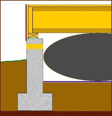Denna bilden symboliserar att lägga in en grundkudde i krypgrunden för att förhindra hög fuktighet.