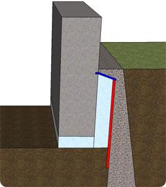 Här är krypgrundsmuren isolerad såväl under som utvändigt