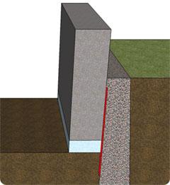 2D bild som visar krypgrund med kantbalk där isolering placerats under balken
