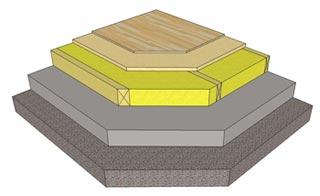 Här ses vanlig konstruktion av platta på mark innan man började använda cellplast