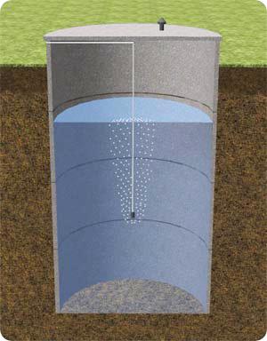 WaterSteril Vattenrenare kopplas i grävd brunn